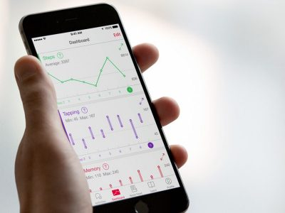 Apple to Conduct 3 Medical Studies Using Research App